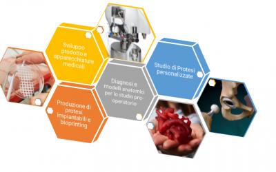 Stampa 3D medicale