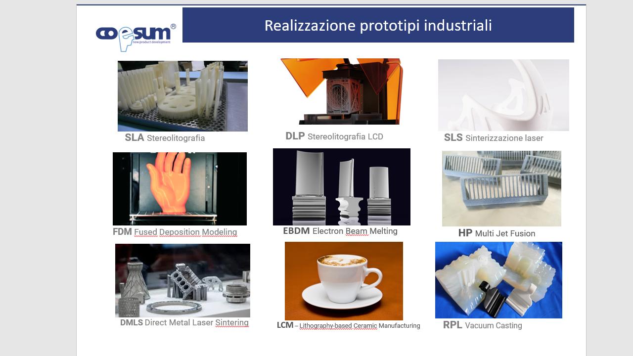 Tecnologie di stampa 3D